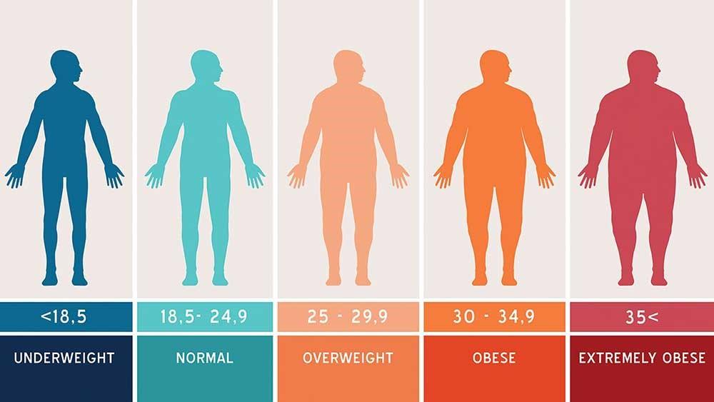 BMI تشخیص دهنده اندازه چربی های مضاعف