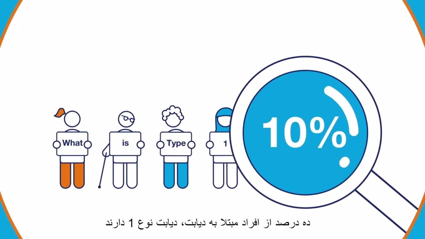 احتمال ابتلا به دیابت حاملگی بین 3 تا 5 درصد