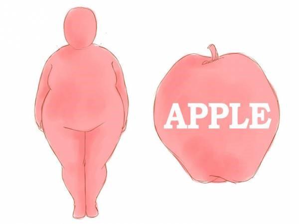 چاقی شکل سیب: