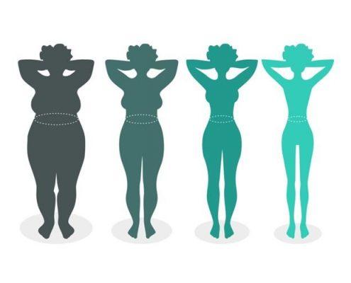 چاقی به عنوان یک عارضه