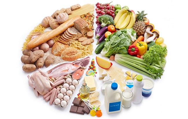 مصرف مواد غذایی