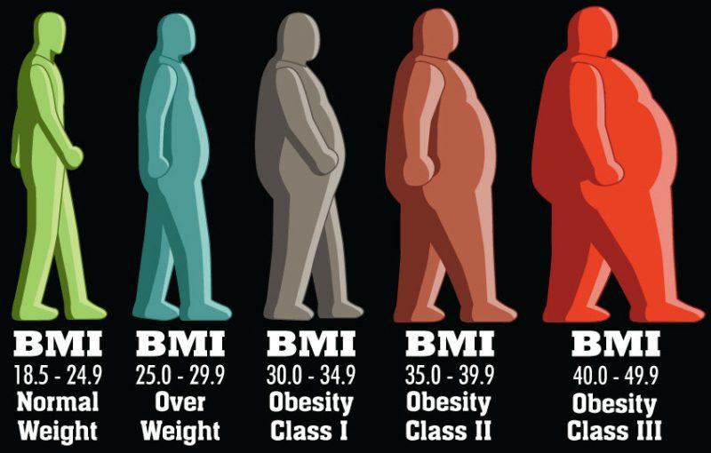 ساز و کار بدن در سنین مختلف